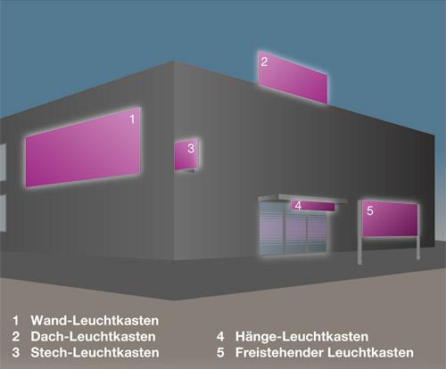 led leuchtschrift i leuchtkasten i leuchtbilder geb. Black Bedroom Furniture Sets. Home Design Ideas